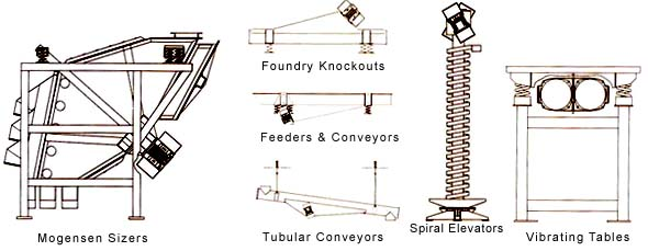 Motor Vibrators, Viabrating Tables, Feeders & Conveyors, Tublar Conveyors, Spiral Elevators, Foundey Knockouts, Mumbai, India